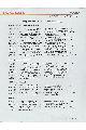 Compaq LTE/286  fact sheet