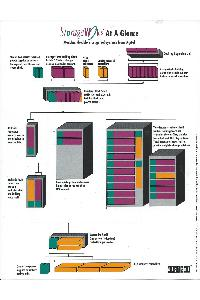 Digital Equipment Corp. (DEC) - Storage Works At-A-Glance